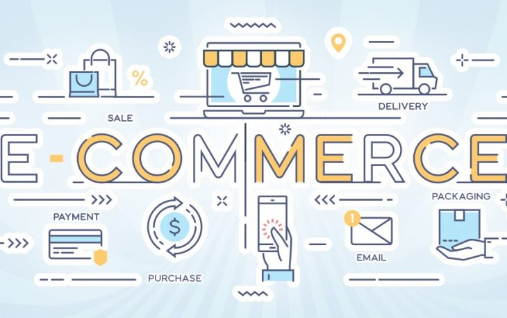 ecommerce website design cost (builder)